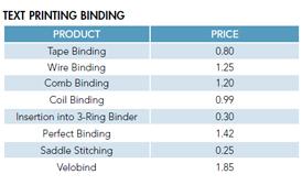 Text Binding